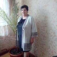 Надежда Старовойтова, 69 лет, Дева, Омск