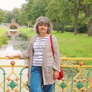 Жанна 54 Санкт-Петербург