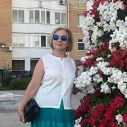 Татьяна 20 Тюмень