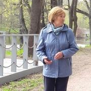 Юлия 77 Москва
