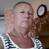 Сергей, 54, г.Глазов
