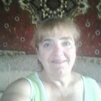 Pasa Goncear (Macari), 62 года, Водолей, Москва