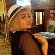 Ольга Шулякова 61 Краснодар