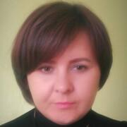 Ирина 38 Кропивницкий