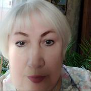 Наталья Васильева 66 Красноярск