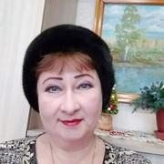 инна кузнецова 56 Шушенское