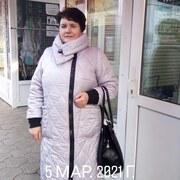 Людмила 67 Анапа