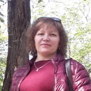 Светлана 40 Бишкек