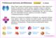 """Бесплатный персональный гороскоп сайта знакомств """"ЛавЛаки Ру"""" для проверки совместимости партнеров."""