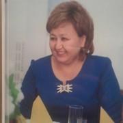 Sagyn Kytaibekova 47 Бишкек