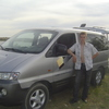 Дмитрий, 27, г.Сатпаев (Никольский)