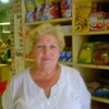 Raisa, 72, Римини