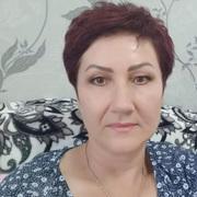 Светлана Дунина 51 Бишкек