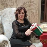 Айгуль Ирискулова 52 Бишкек