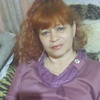 Ковач Светлана, 50, г.Тячев