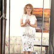 Начать знакомство с пользователем Valentina 70 лет (Весы) в Майами