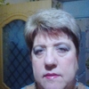 Лариса, 53, г.Рязань