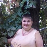 Любовь 58 лет (Козерог) Ярославль