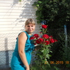 Ирина, 30, г.Волгодонск