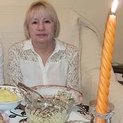 Любовь 66 Новосибирск