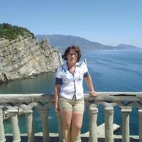 Ludmila, 65 лет, Близнецы, Санкт-Петербург
