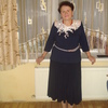 Людмила, 62, г.Днепропетровск