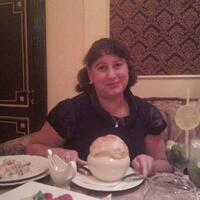 Любовь, 50 лет, Овен, Москва