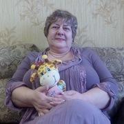 ЖЕНЯ 61 Ростов-на-Дону