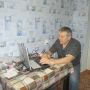 Владимир 64 Зимовники