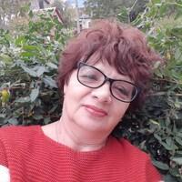 Нина, 71 год, Дева, Краснодар