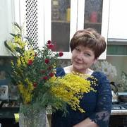 Наталья 54 Новочебоксарск