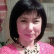 Знакомства в Урджаре с пользователем Анара 39 лет (Близнецы)