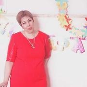 Ирина 53 года (Козерог) Владикавказ