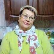 Светлана 55 Тюмень