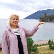 Светлана 60 Ангарск