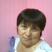 Подружиться с пользователем Татьяна 63 года (Весы)