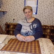 Пупс 46 лет (Дева) Балашиха