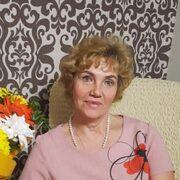 ЕЛЕНА 65 лет (Овен) Дзержинск