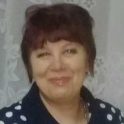 иоланта 52 Усть-Каменогорск