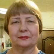 Ирина 68 Старый Оскол