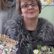 Надежда 57 Екатеринбург