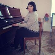 Елена 43 Кирово-Чепецк