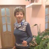 Оль, 20 лет, Стрелец, Москва