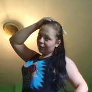 Olenka, 18, г.Ужгород