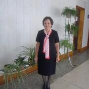 Мария 66 Лисаковск