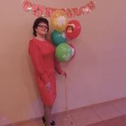 Nina, 61, г.Лихославль