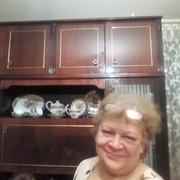 Анна 59 Москва