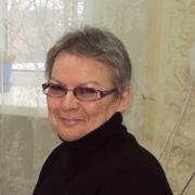 Нина из Новоселова желает познакомиться с тобой