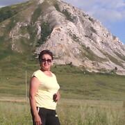 Инира, 58, г.Стрежевой