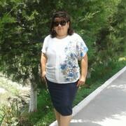Мастурахон 49 лет (Весы) на сайте знакомств Кувасая